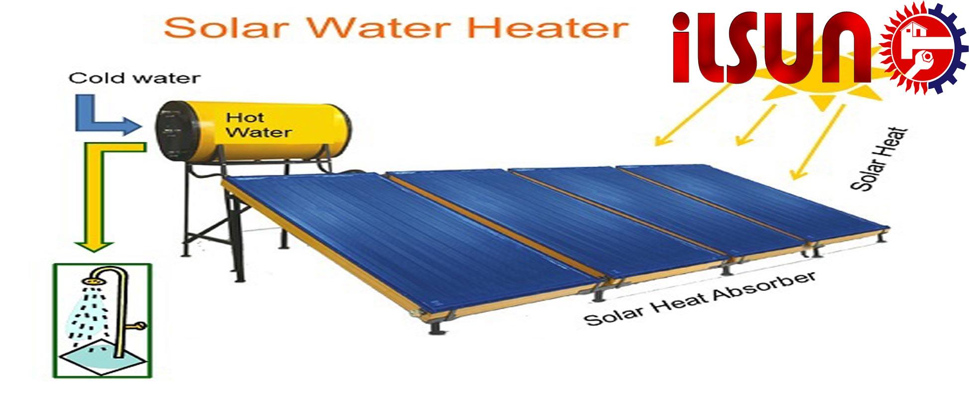 بهترین مکان برای نصب آبگرمکن خورشیدی