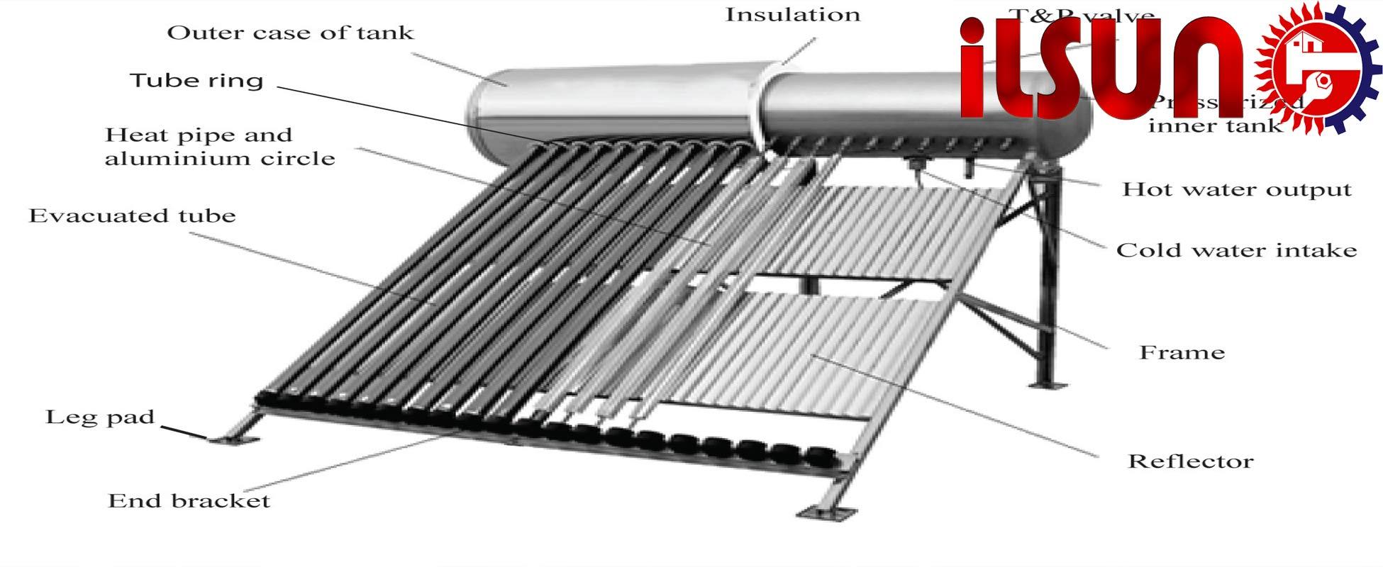 آبگرمکن خورشیدی چقدر عمر می کند؟