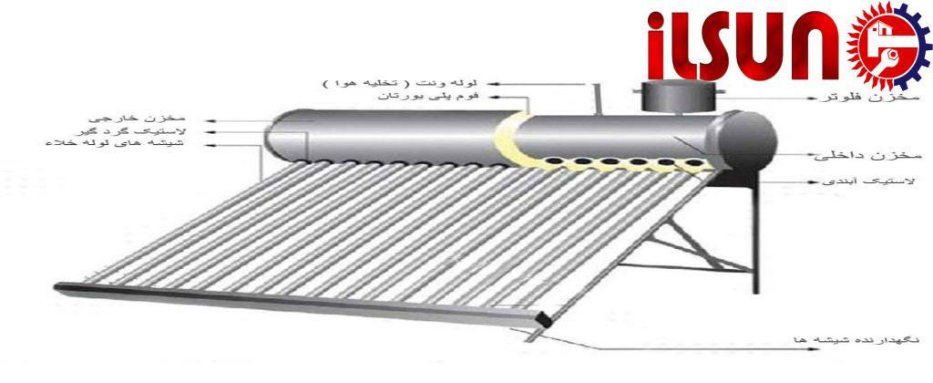 آبگرمکن خورشیدی چگونه کار می کنند؟